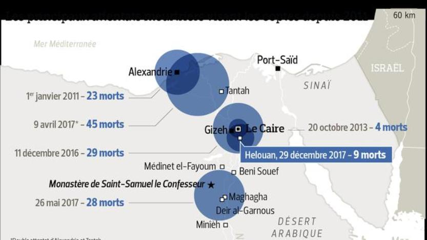 Un assaillant attaque une église près du Caire, neufmorts