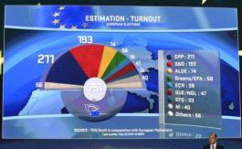 Derrière l'abstentionnisme européen, un rejet profond del'UE