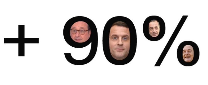 Les chiffres hallucinants des homicides en France: +90 % en 20ans