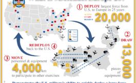 L'armée américaine débarque en masse en Europe